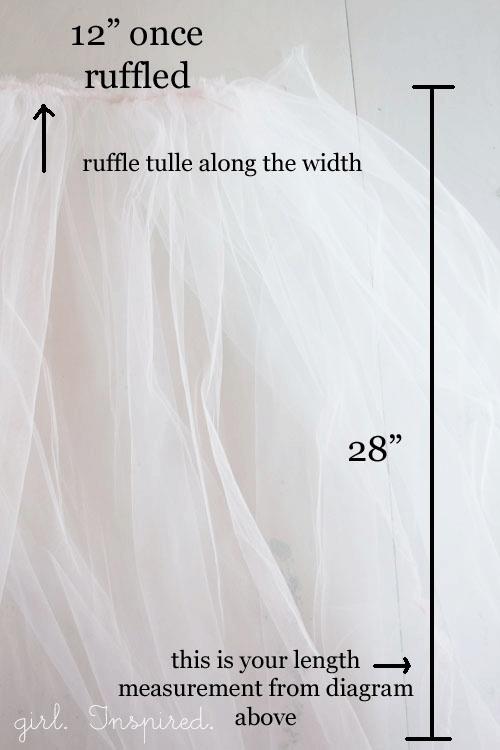 Tutu Tablecloth Tutorial Girl Inspired