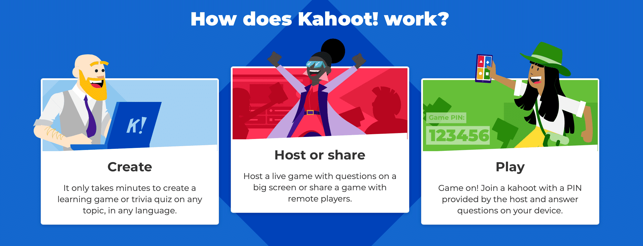 screen shot of Kahoot! game and learning website